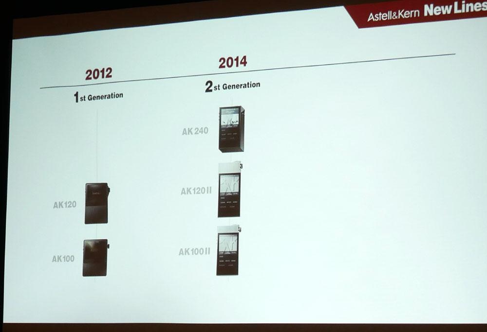 画像1: Astell&Kern、ハイレゾオーディオプレーヤー発売7周年を記念した特別モデル「SA700」を発表。日本国内の発売は12月、価格は16万円前後。現在開催中の「秋のヘッドフォン祭2019」会場で試聴可