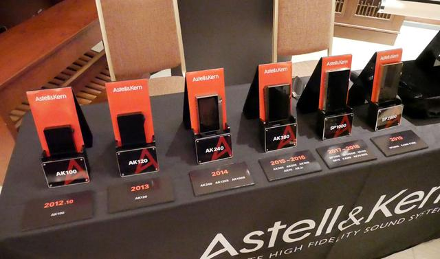 画像: Astell&Kernの歴代ハイレゾDAP