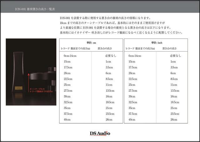 画像: DS Audioが、ION-001イオナイザーの置き台高さの推奨値を公開