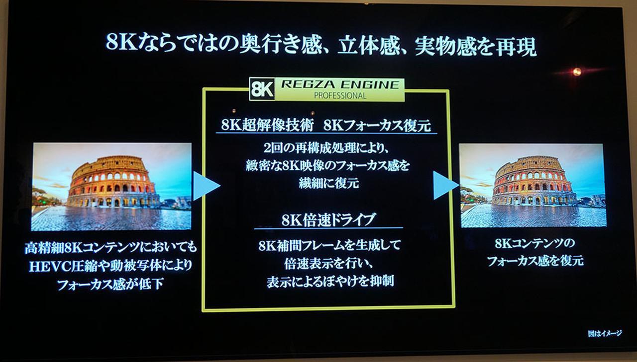 画像1: 東芝映像ソリューションが、「8K REGZA ENGIN PROFESSIONAL」の技術発表会を開催。88インチの有機ELテレビを使ったタイムラプス映像の上映も行なった