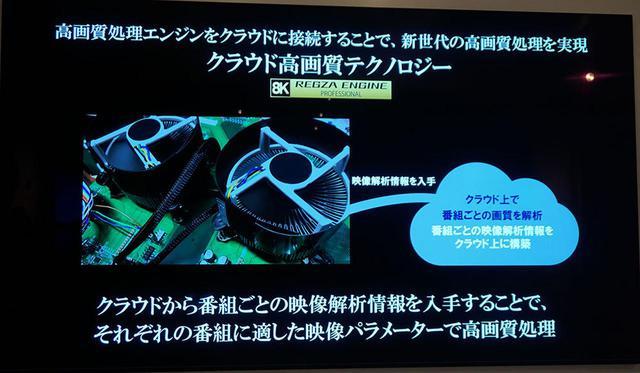 画像2: 東芝映像ソリューションが、「8K REGZA ENGIN PROFESSIONAL」の技術発表会を開催。88インチの有機ELテレビを使ったタイムラプス映像の上映も行なった