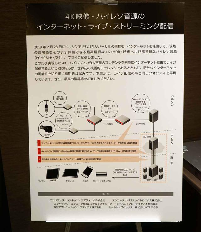 画像: 本実験の概念図式。4K映像はHEVC圧縮方式を採用しているとのことだ