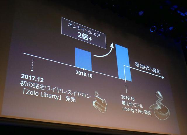 画像: ▲Soundcoreブランドでは2017年に完全ワイヤレスイヤホンを国内投入。2018年から2019年にかけては、今回の新製品2モデルの投入で、2倍のシェア獲得を狙う