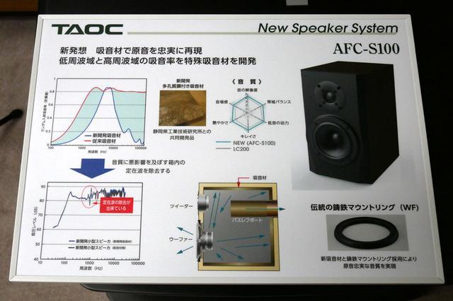 画像: ▲AFC-S100の機能説明ボード