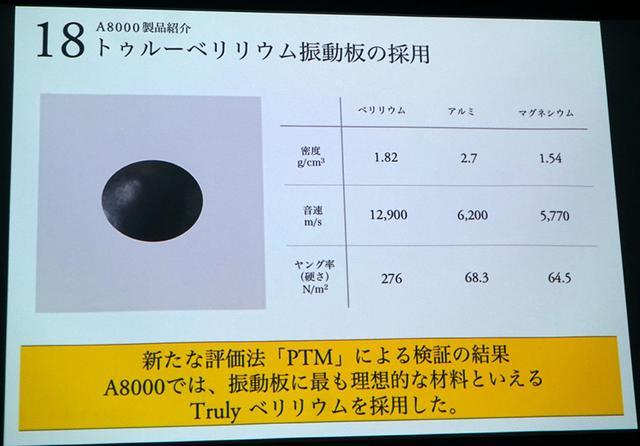 """画像1: finalのフラッグシップイヤホン「A8000」は¥198,000で12月13日に発売。""""トランスペアレントな音""""を実現するために、トゥルーベリリウム振動板を初採用"""