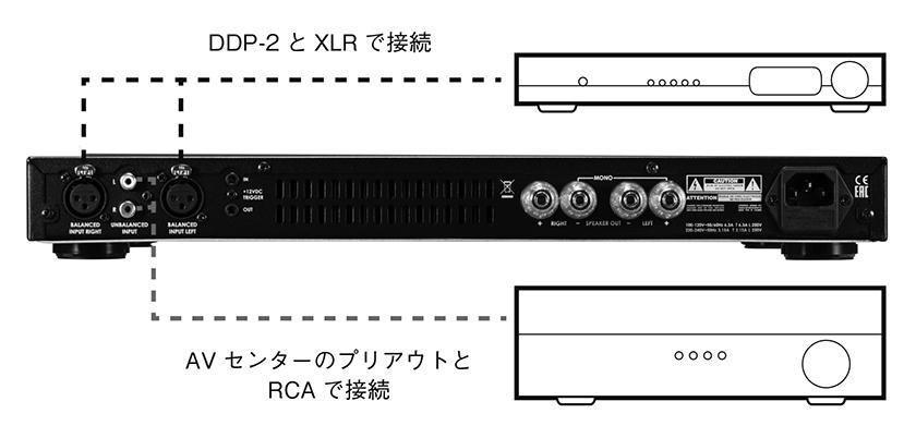 画像: ↑パワーアンプのDPA-2はXLR、RCAのアナログ音声入力を備える。フロントパネルのスイッチで入力切替ができるため、図のように接続すればサラウンドシステムとの連携がスムーズ。AVセンターのプリアウトをプリアンプ経由にしなくてもよい、スマートな方法が取れる