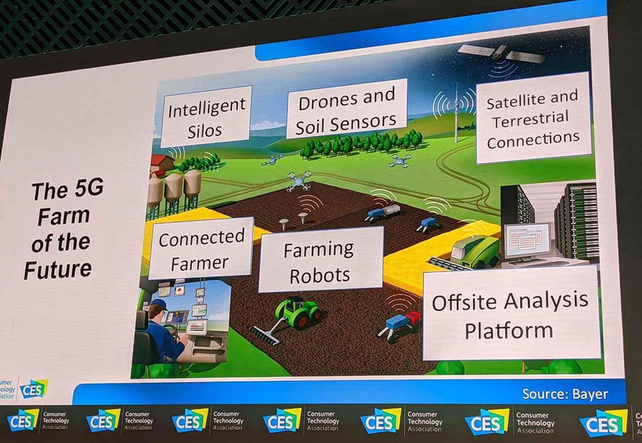 画像: 農業分野で5Gは大活躍