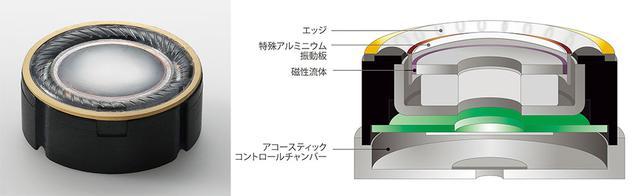 画像: EAH-TZ700に搭載された、新開発のプレシジョンモーションドライバー。ボイスコイル部に磁性流体を充填することで振動板の保持やストロークの高精度化を実現。これによりしなやかなエッジを持つ振動板が使えるようになり、歪みのない低音再生も可能になったという。結果としてシングルドライバーながら広帯域再生と超低歪再生が両立できている