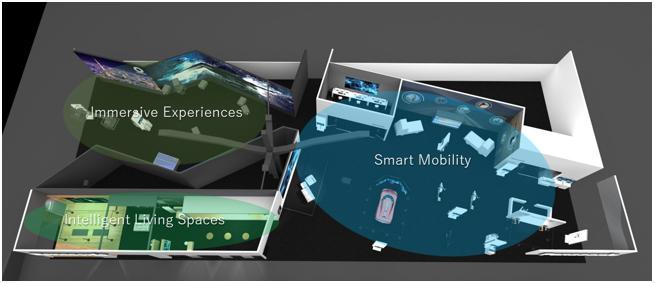画像: CES 2020 パナソニックブースの主な出展内容 | プレスリリース | Panasonic Newsroom Japan