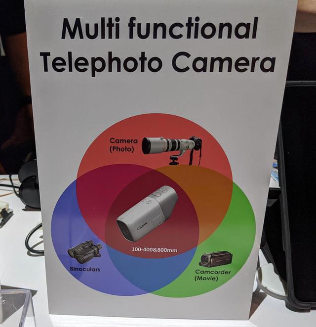 画像1: 【麻倉怜士のCES2020レポート04】キヤノンの「ニューコンセプトカメラ」が超面白い。斬新なアイデアを採り入れることで、ワン・アンド・オンリーの魅力を提案
