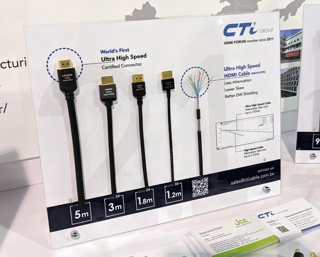 画像: 台湾のCTiJCEのHDMI2.1対応ケーブル