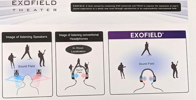 画像2: 【麻倉怜士のCES2020レポート10】JVCケンウッドの「EXOFIELD」が、遂にイマーシブに進化。バーチャルに拡がるチャンネルは7.1.4を採用