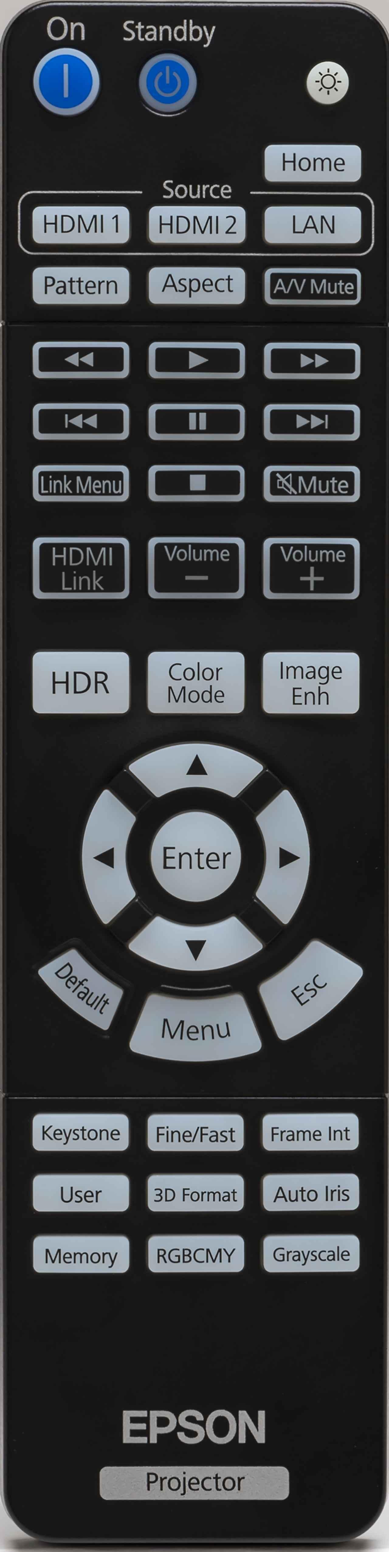 画像: ←最上段右ボタンで主要ボタンが点灯するので、暗室での操作がしやすい。中央、十字ボタンの左上の「HDRボタン」で、右の「ダイナミックレンジ」が設定できる