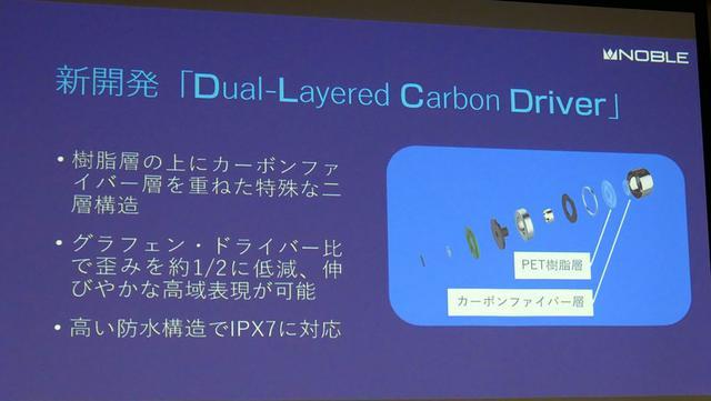 画像: 本機のために開発されたDual-layered Carbon Driverドライバーユニットを搭載する