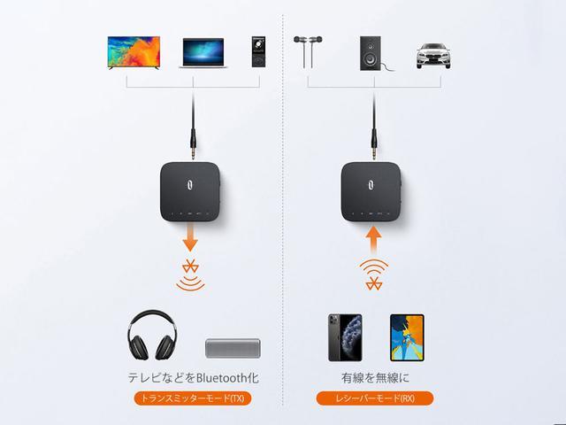 画像2: TaoTronincs、aptX LL対応で、ワイヤレスヘッドホンを2台同時に接続できるBluetoothトランスミッター/レシーバー「TT-BA09 Pro」を1月31日に発売