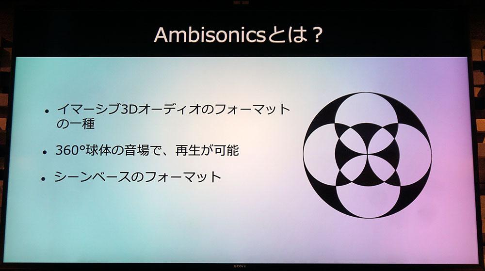 画像: 世界初のハイレゾ・アンビソニックアルバム『PIANO Pieces』のリリースが決定。64chの音源位置から、包み込まれるサウンドを再生する