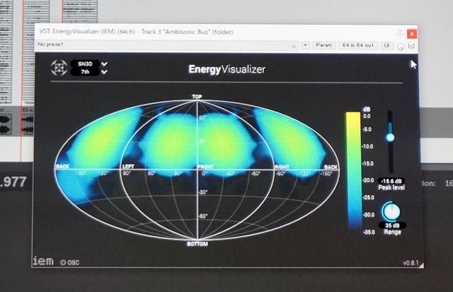 画像: 空間のどの位置に音が配置されているかを視覚的に表示したもの。グラフの楕円は地球儀のように360度空間を展開したものと考えていい