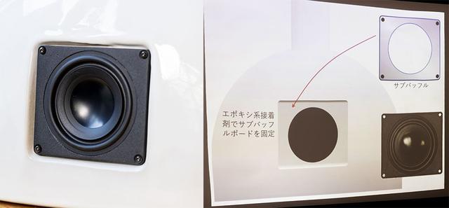 画像: Alinaに搭載するフルレンジユニット(左)。陶器ゆえ後から穴が開けられないためユニットはサブバッフルを介して取り付けられる(右)