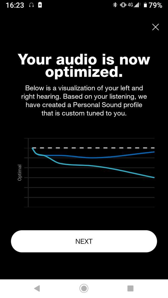画像: 「Audiodo PERSONAL SOUND」の測定結果。点線が理想で、色付の折れ線が実際の測定値。左右の耳で異なる結果となっているのが分かる