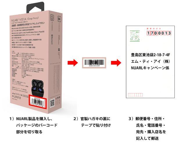 画像2: NUARL、完全ワイヤレスイヤホン専用イヤーピース「Magic Ear TW」を発売。フォーム+シリコンの利便性をコラボした逸品