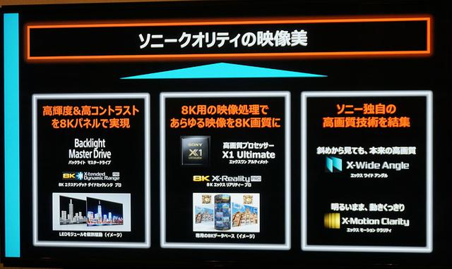 画像: Z9Hシリーズは、液晶テレビの弱点といわれる「黒浮き」「動画応答の遅さ」「視野角の狭さ」を解消する工夫が盛り込まれている