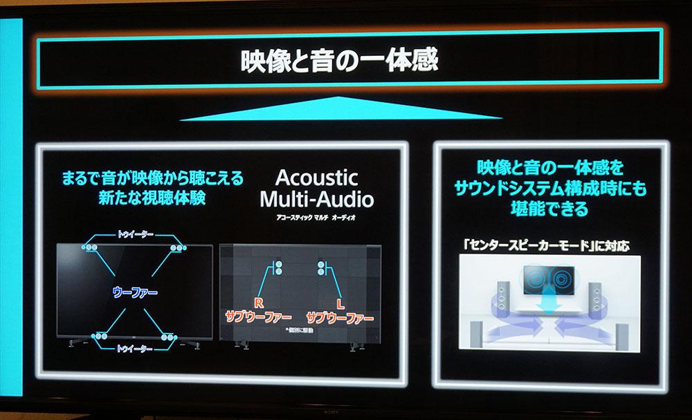 画像: KJ-85Z9Hの音質面の特徴は、映像から音が聴こえてくるかのような再現を目指した「アコースティック マルチオーディオ」の搭載と、AVセンターを使ったサラウンドシステムとの組み合わせを可能にした「センタースピーカーモード」のふたつ