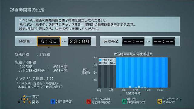 画像13: パナソニックDMR-4X1000/4X600は、4K全自動録画に加えて圧倒的高画質に注目すべき「真の4K対応DIGA」だ!