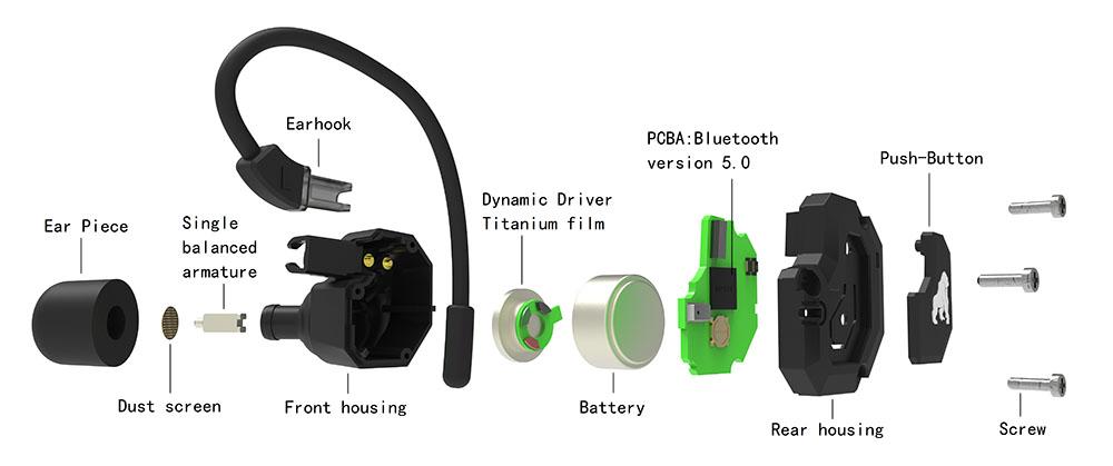 画像2: KONG-Xの完全分離型ワイヤレスイヤホン「KX-980TW PRO」が、3月20日に発売決定。10mmダイナミック型とBAドライバーのハイブリッド構成で、迫力ある重低音を楽しめる