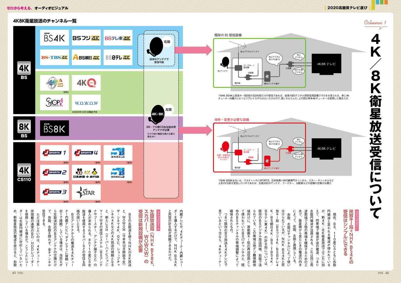 画像: オリンピックを観るならば4K放送の受信は準備したいところ。改めて4K/8K衛星放送の受信方法も紹介