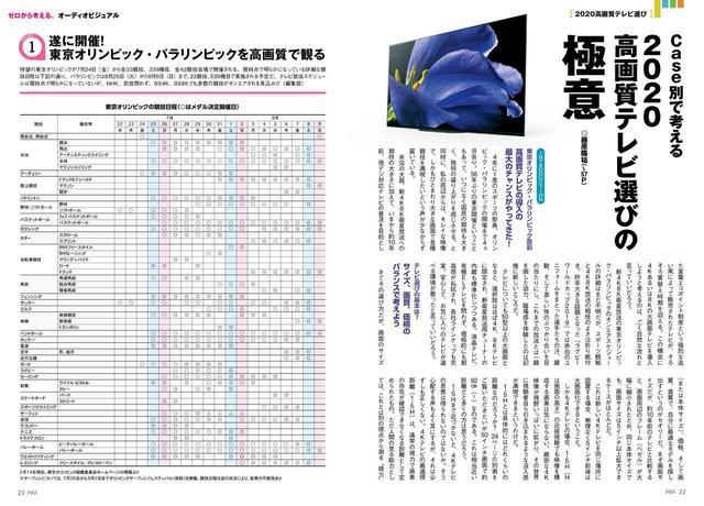 画像: 東京オリンピックを控えた今、大型テレビの購入を考えている方も多いのでは? そこで、おさえておくべき「高画質テレビ選びの極意」を紹介。リビングで使うのに最適なモデルは? 動きの激しいスポーツ観戦を中心に考えるなら? 低遅延でゲームを楽しむなら? など用途別に7つのケースを掲載