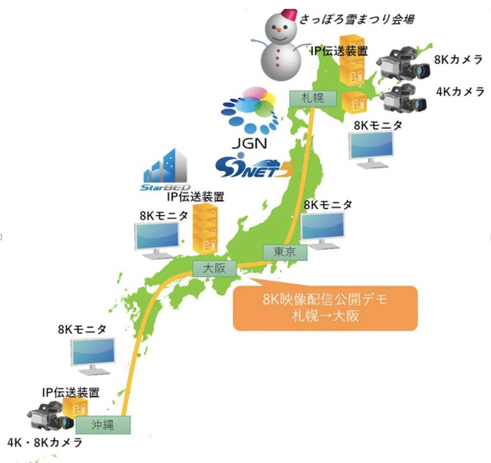 """画像: アストロデザインが、""""さっぽろ雪まつり""""8K非圧縮映像伝送実験に参加。札幌・大阪間で8K/3Dのライブ映像伝送と、大画面上映に成功"""