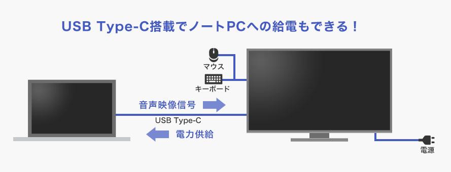 画像: USB Type-C搭載でノートPCへの給電もできる。アイ・オー・データが、27型ワイド液晶ディスプレイ「LCD-CF271ED」を4月下旬に発売