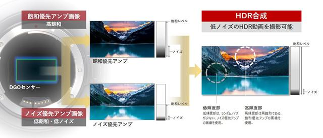 画像1: キヤノンが、4K/120p撮影対応のデジタルシネマカメラ「EOS C300 Mark III」を6月下旬に発売。プロの映像制作に応える多彩な映像表現が可能