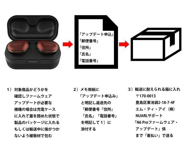 画像2: NUARL、完全ワイレスイヤホン「N6 Pro」のAndroidユーザー向けファームウェアアップデートを5月11日より実施