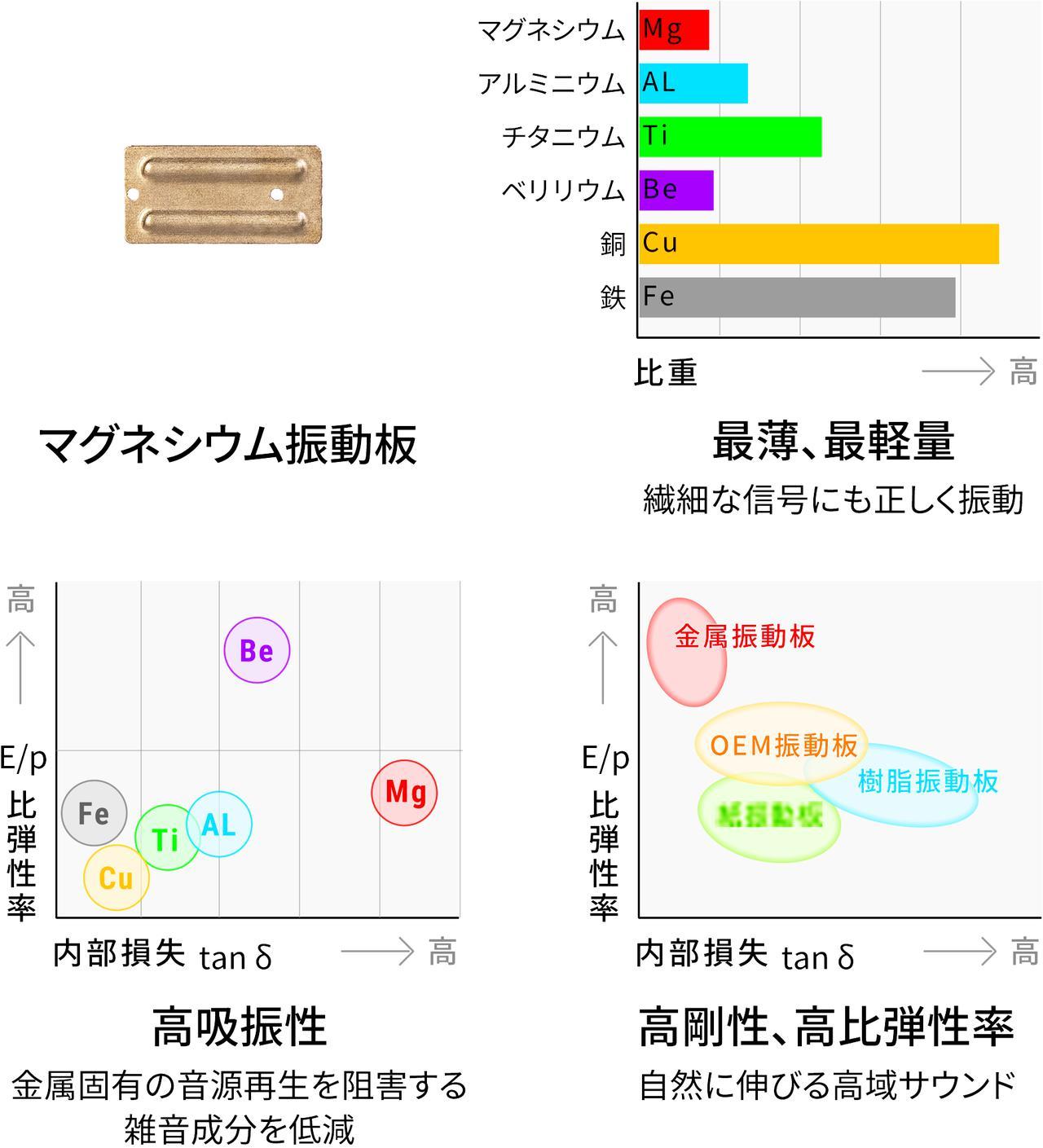 画像: ONKYO カスタムインイヤーモニター|オンキヨー株式会社