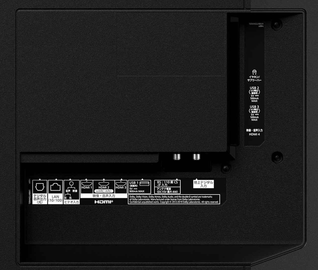 画像: TH-65HZ1800の背面端子部