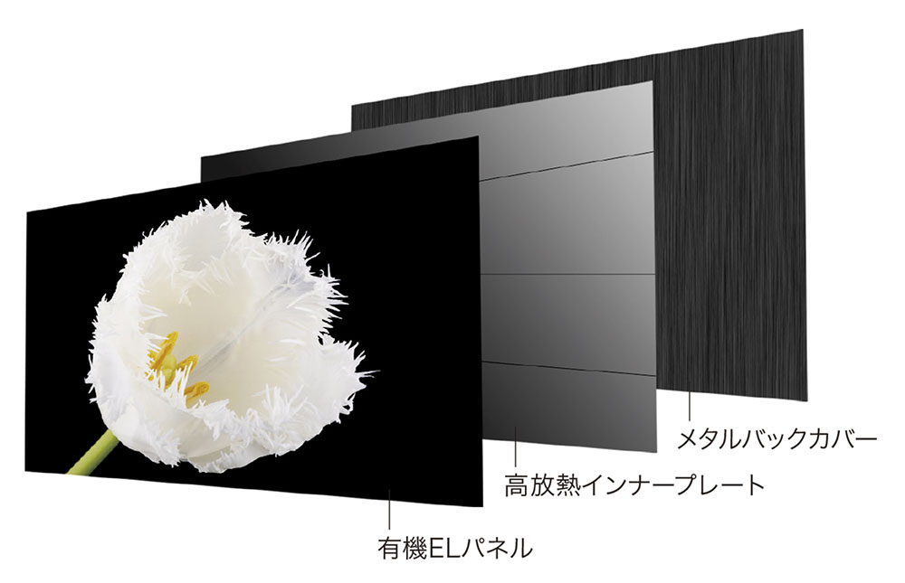 画像: 65/55インチモデルでは、自社設計のインナープレートを搭載した有機ELパネルが採用されている