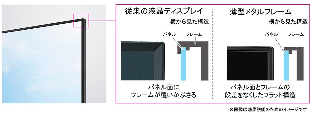 画像: 4K液晶ビエラの2020年夏モデルは、「HX950」「HX900」「HX750」の3シリーズ合計8モデルをラインナップ。トップモデルのHX950は、新開発のプレミアム液晶ディスプレイを搭載