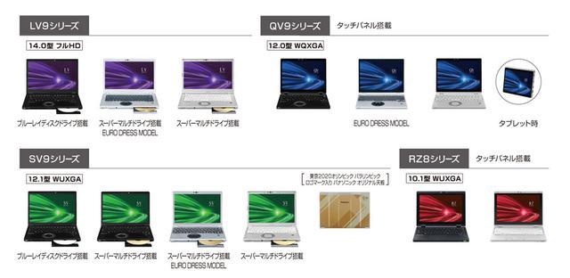 画像1: パナソニック、モバイルパソコン「レッツノート」の2020年夏モデルを発表。メインマシンにもなるハイスペックを満載。2020オリジナル天板採用の「プレミアムエディション」もラインナップ