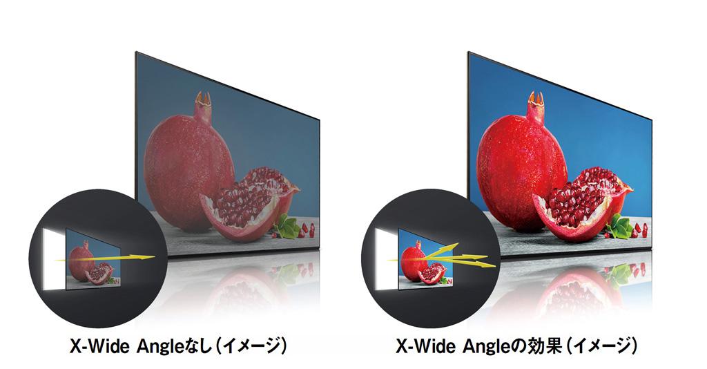 画像5: メーカー別最新4K/8Kテレビラインナップ⑥『ソニー ブラビア』デバイスを超えて高画質を追求。視野角の広さと、さくさく動作にも注目