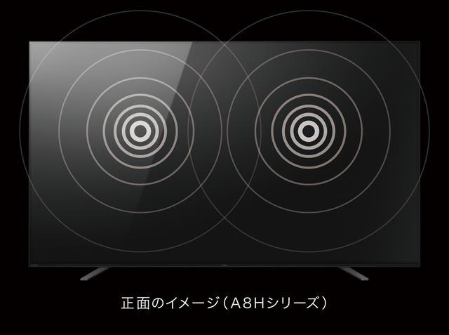 画像3: メーカー別最新4K/8Kテレビラインナップ⑥『ソニー ブラビア』デバイスを超えて高画質を追求。視野角の広さと、さくさく動作にも注目