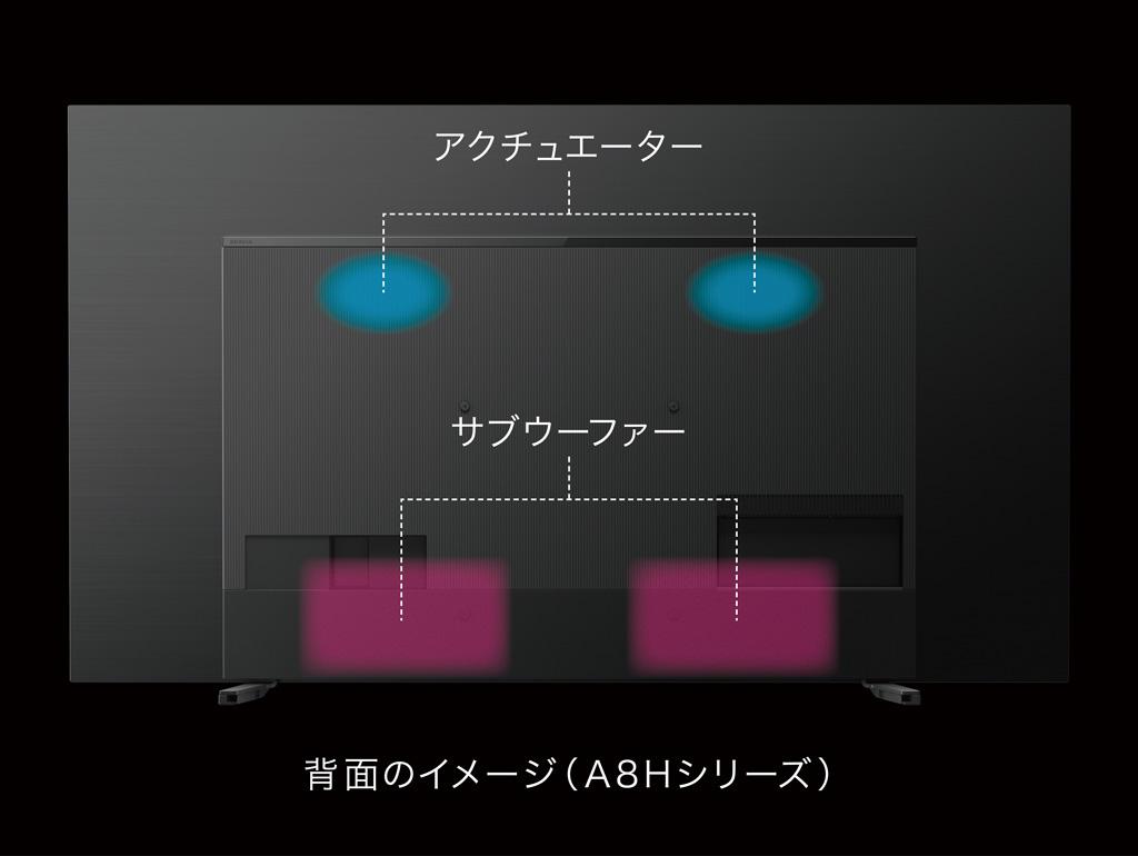 画像4: メーカー別最新4K/8Kテレビラインナップ⑥『ソニー ブラビア』デバイスを超えて高画質を追求。視野角の広さと、さくさく動作にも注目
