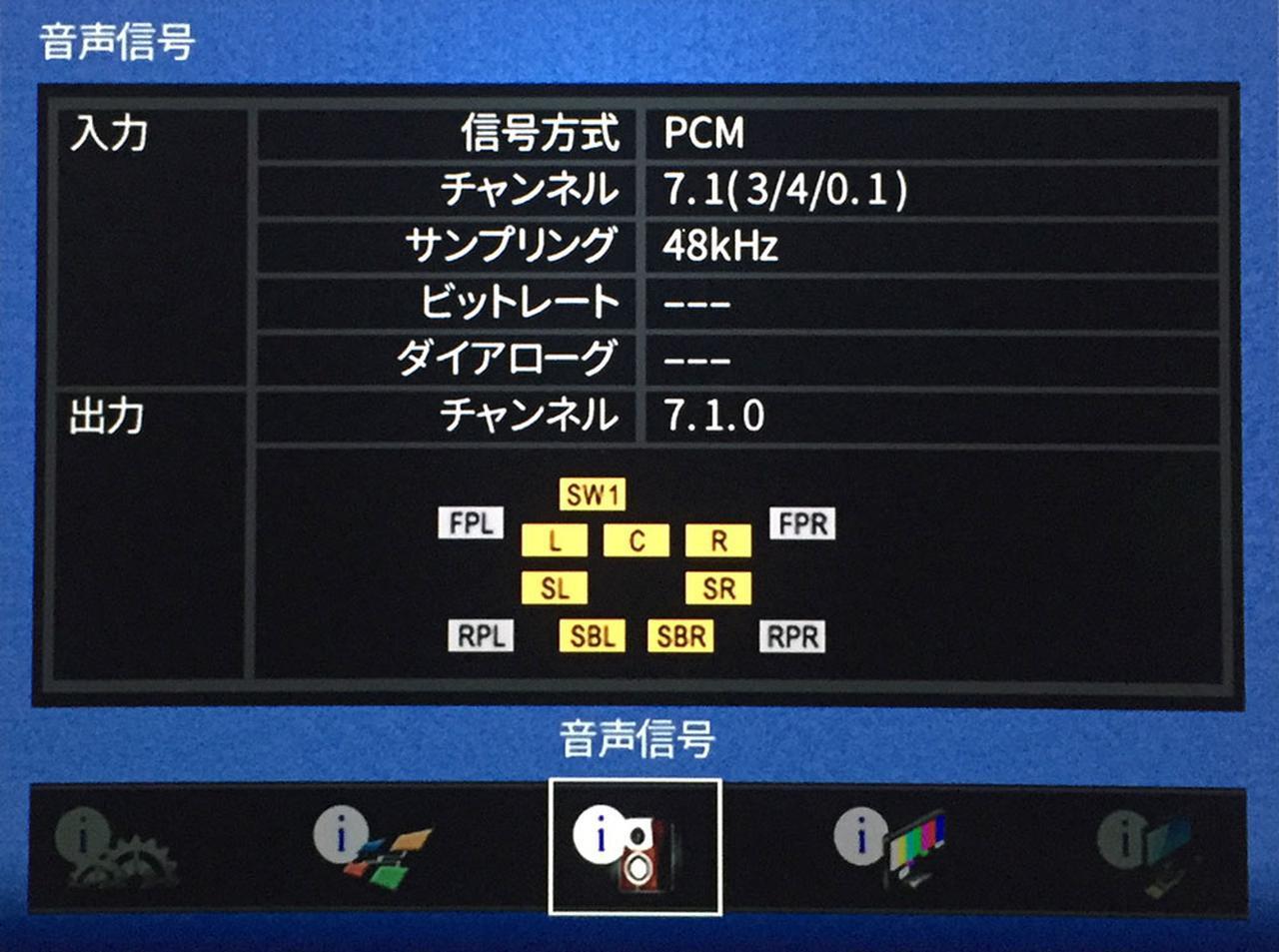 画像: MacBook PROからの音声はリニアPCM7.1chで出力されているが、フロントL/Rしか鳴っていなかった