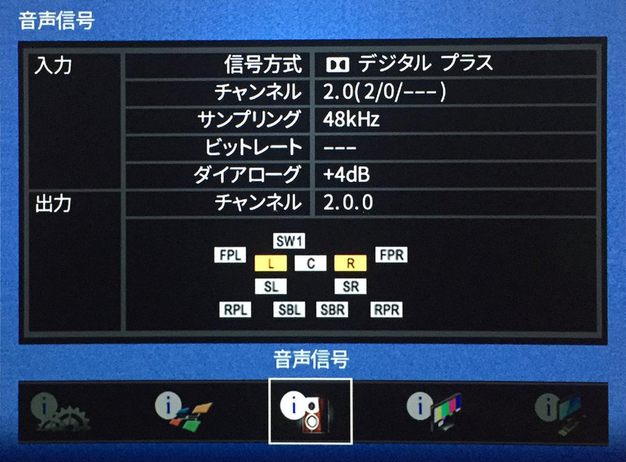 画像: Fire Stick TVからの音声はドルビーデジタルプラスの2chでした