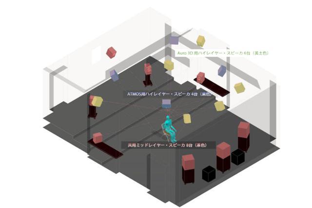 """画像: 3Dサラウンドの原理原則を守ってスピーカーを設置したら、どんな違いがあるのか? WOWOWの""""究極のイマーシブ空間""""でその神髄に触れた(前篇):麻倉怜士のいいもの研究所 レポート35"""