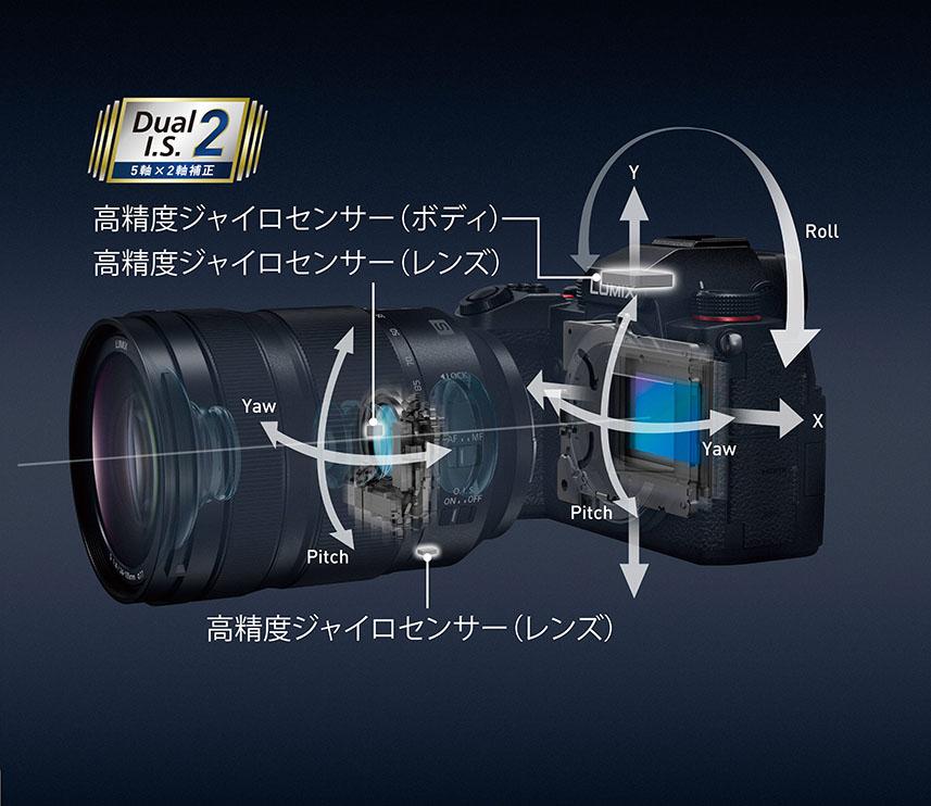 画像1: 軽量・小型ボディにトップクラスの機能を詰め込んだLUMIX「DC-S5」がリリース。フルサイズ24Mセンサーを搭載し、クリエイターの期待に応える静止画・動画撮影を実現