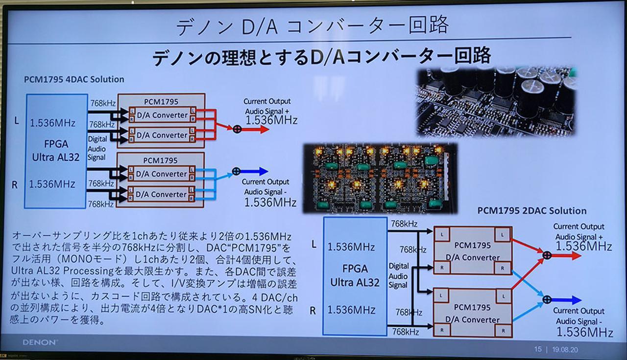 画像3: デノン創立110周年の記念モデルが続々リリース。SACDプレーヤー「DCD-A110」とプリメインアンプ「PMA-A110」とも、デノンの技術を結集して「Vivid & Spacious」を具現化した
