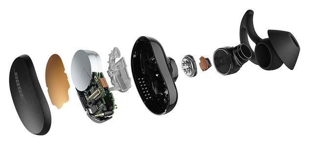 画像: 小型ボディの中に、QuietComfortシリーズの伝統を継承したノイズキャンセリング機能を備えている