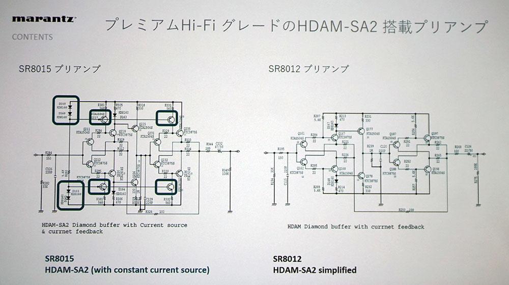 画像: 同社ハイファイアンプでも使われている「HDAM-SA2」をプリアンプ部に採用