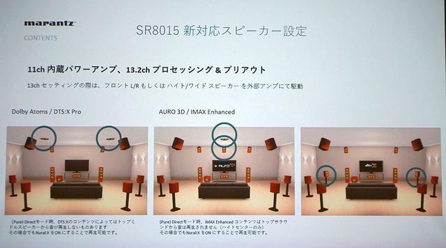 画像: 天井スピーカーを6本使ったイマーシブオーディオ再生用の配置は、図の左ふたつから選択可能